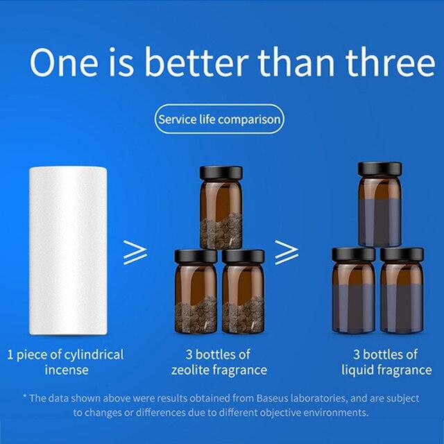 Parfum d'ambiance de voiture Baseus aromathérapie sortie d'air automatique parfum de voiture longue durée diffuseur d'agrafe de parfum parfum de voiture solide 2