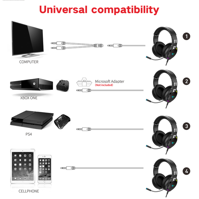 HAVIT Gaming Headset PC USB 3.5mm Wired XBOX / PS4 Headsets with 50MM Driver, Surround Sound & HD Microphone for Computer Laptop 6