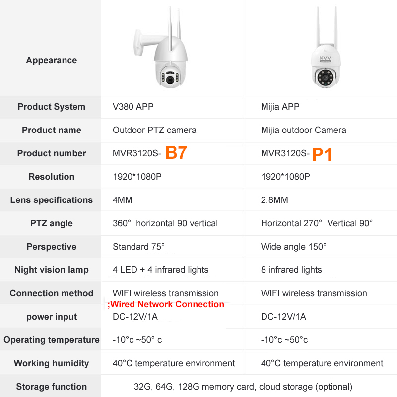 New Xiaovv Outdoor Camera 1080P HD Webcam 360 IP Camera IP66 ONVIF Humanoid mobile tracking Security Surveillance Wireless Cam