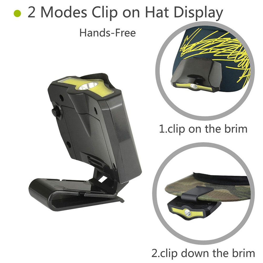 Portable XPE+COB LED Cap Light Clip Headlamp Flashlight Miners Lamp For Hiking Camping Reading Working Fishing Lighting Supplies