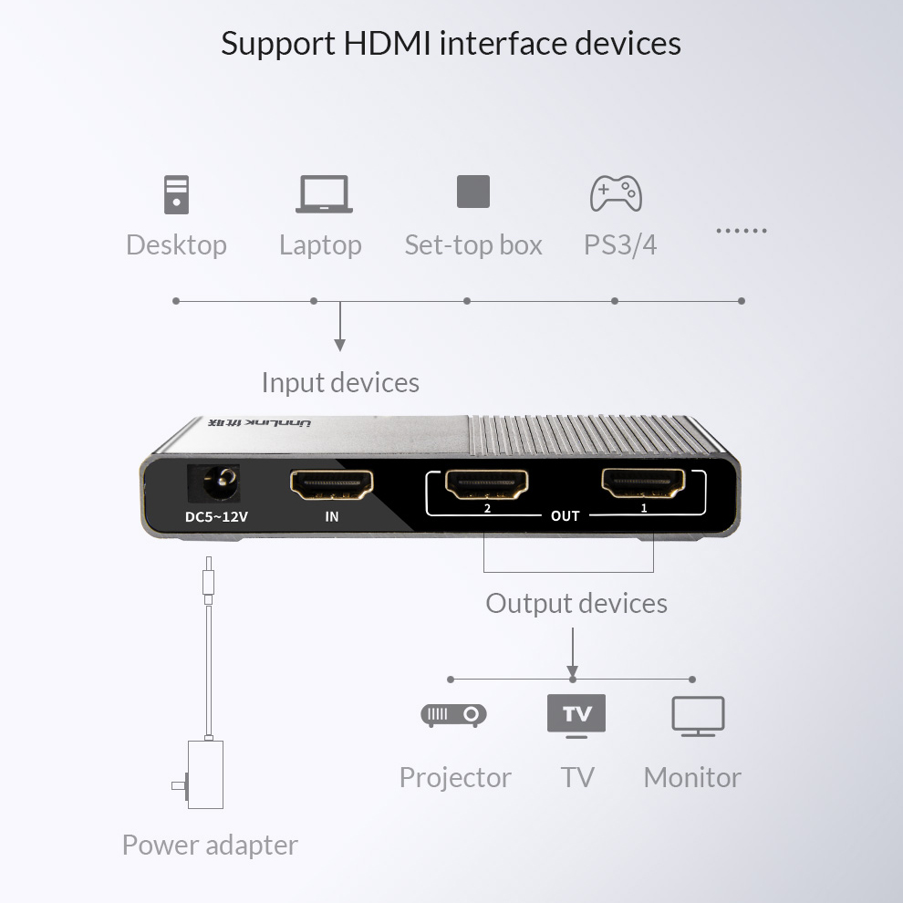 Image 3 - Unnlink HDMI Splitter 1X2 1X4 HDMI2.0 UHD4K@60H 18Gbps 444 HDCP 2.2 HDR 1 In 2 4 Out for LED TV MI Box Switch PS4 xBox Projector-in HDMI Cables from Consumer Electronics
