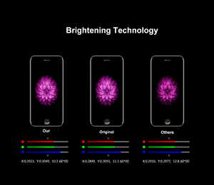 Image 2 - Màn Hình LCD Thay Thế iPhone 8 OEM Màn Hình Bộ Số Hóa 3D Màn Hình Cảm Ứng Cho iPhone 8 Plus Màn Hình LCD Thay Thế Đen trắng