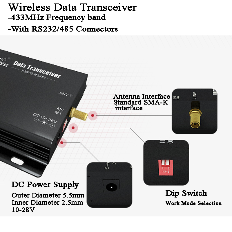20km 433MHz Lora Radio Modem Wireless Data Transmitter/Receiver RS485/RS232 Anti-interference Long Range Harsh Industrial Monit
