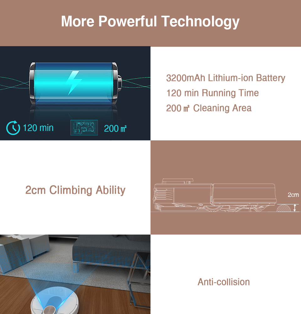 VIOMI SE Y-type Electric Mop Sweeping Robot Vacuum Cleaner, Mijia APP, Save 5 Maps 7 Schedule, Carpet Hair Pet Dust Collecto 13