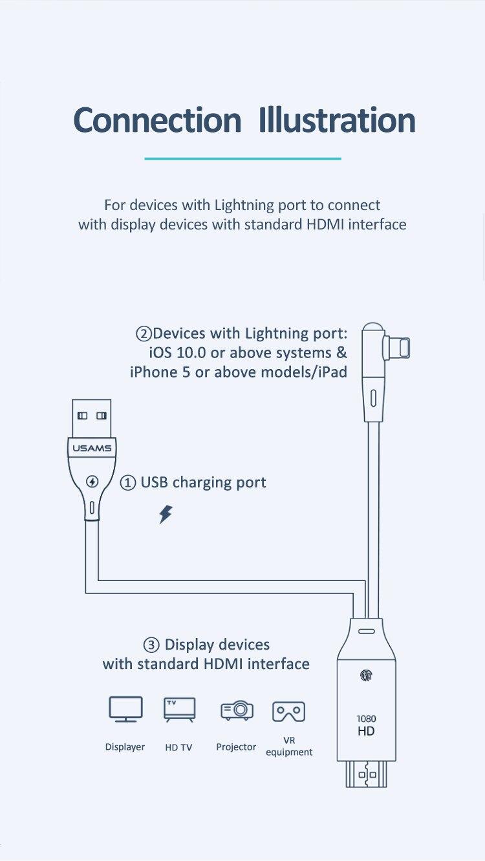 US-SJ442-U53-Lightning转HDMI-同频线-2m-_12