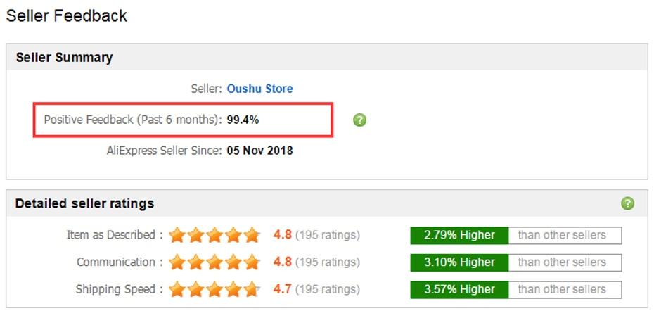 顾客反馈指标图