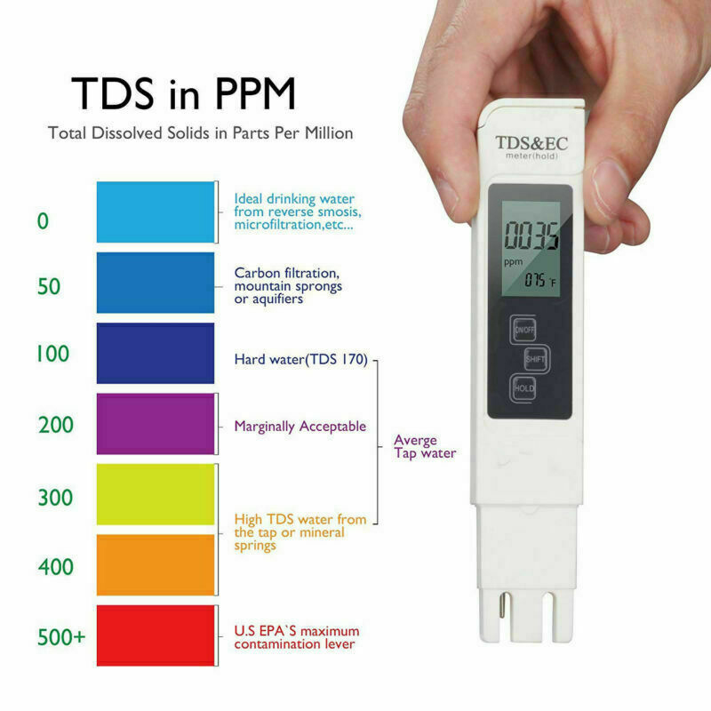Цифровой тестер качества воды TDS, Измеритель Твердости TDS/EC