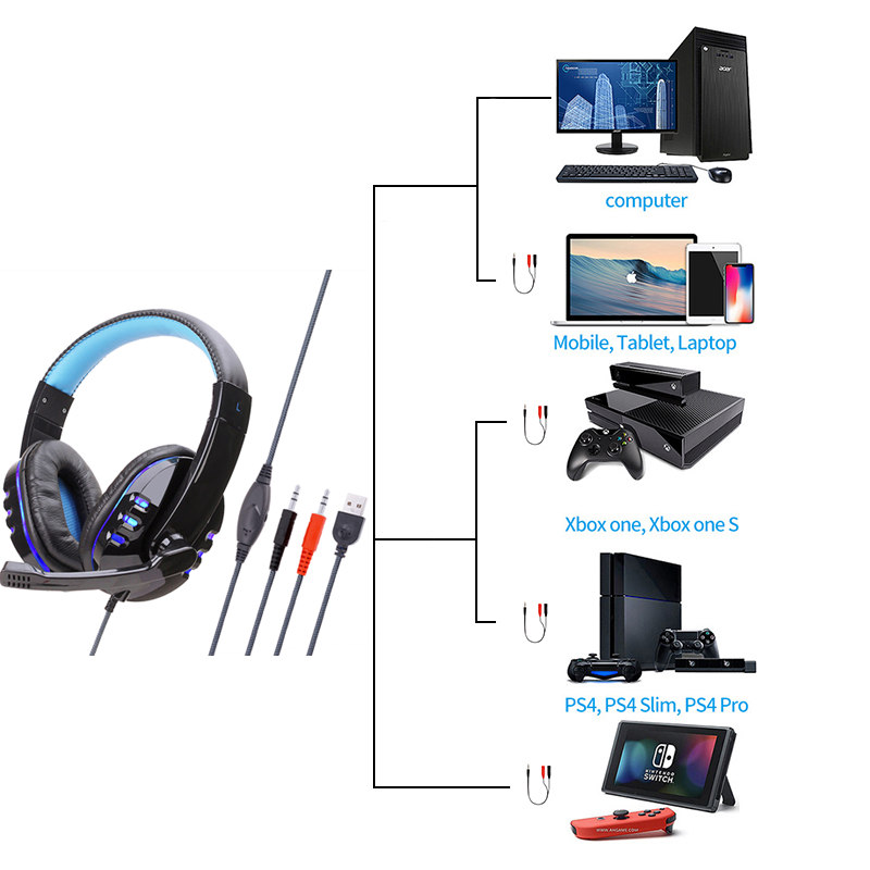 Good Quality on ear Headset Gamer Stereo Deep Bass Gaming Headphones Earphone With Microphone for Computer PC  Laptop Notebook 5