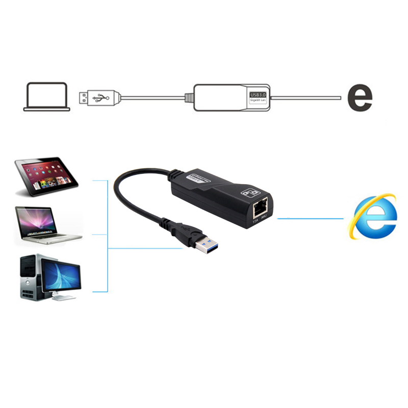 Wired USB 3.0 To Gigabit Ethernet RJ45 LAN (10/100/1000) Mbps Network Adapter Ethernet Network Card For PC Wholesales