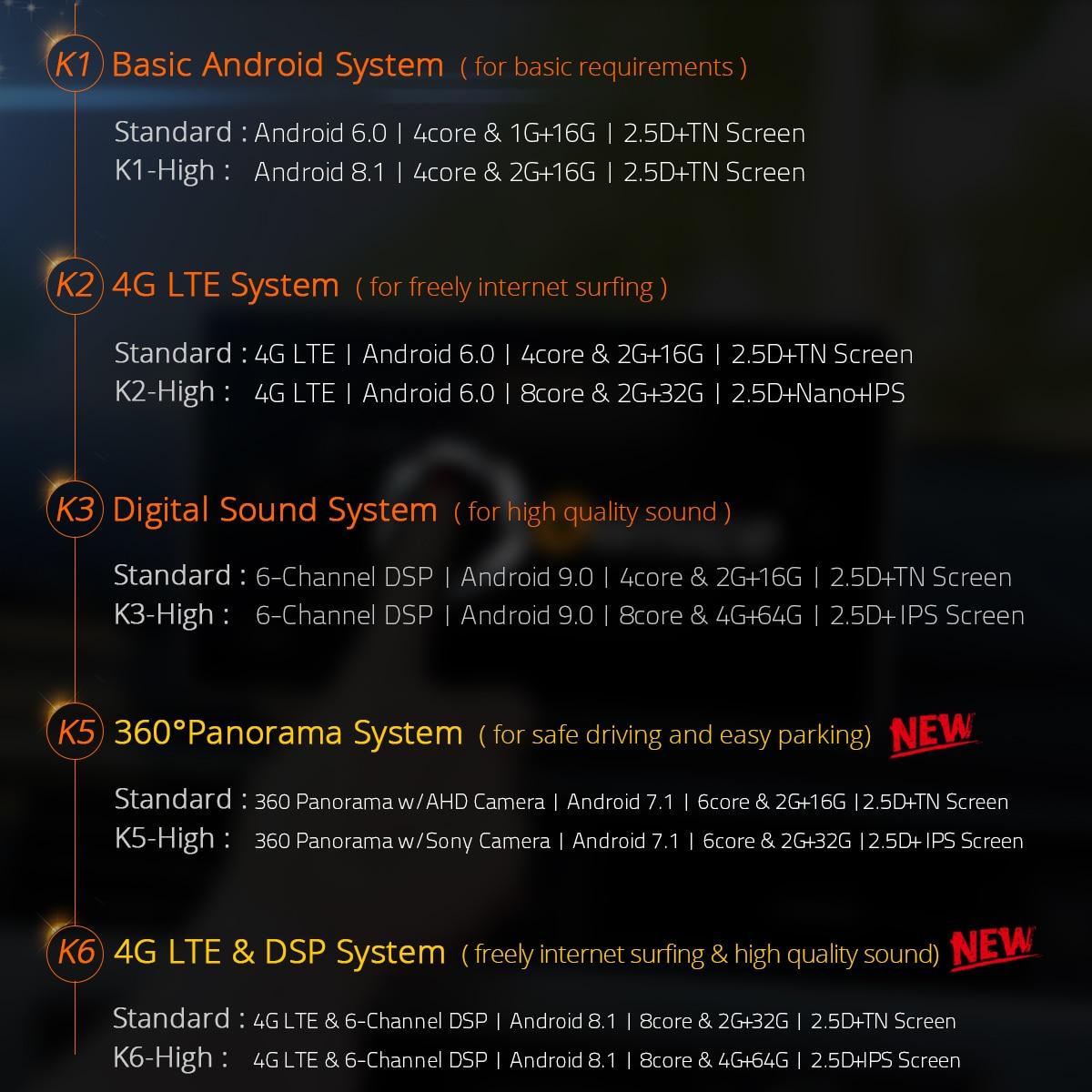 Image 3 - Ownice k3 k5 k6 Android 9.0 Car Radio Dvd Player For Mitsubishi Triton L200 DSP 4G LTE Car Radio GPS Navi 8Core 2016 2017 2018Car Multimedia Player   -