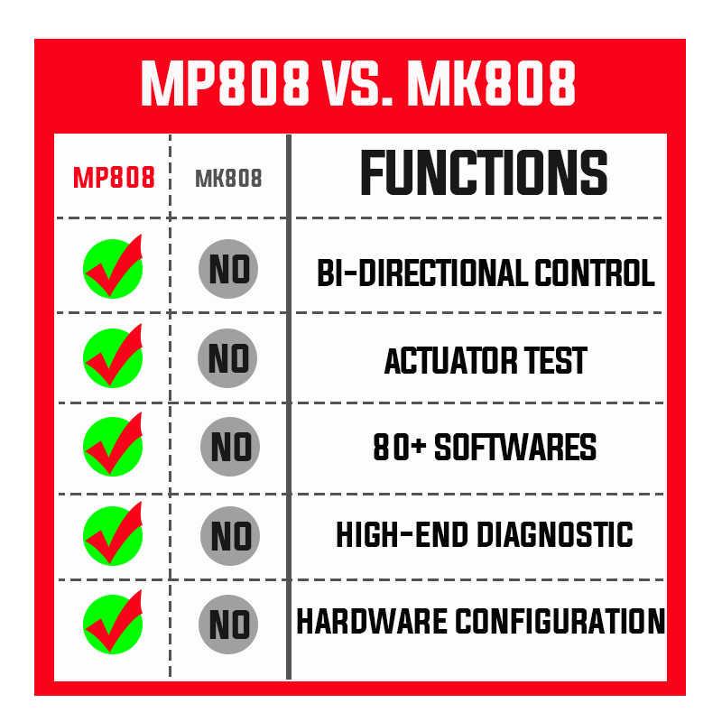 أتول ماكسيبرو MP808 أداة تشخيص OBD2 المهنية OE-level OBDII أداة تشخيص مفتاح الترميز PK أوتل AP200 MK808 MK808TS