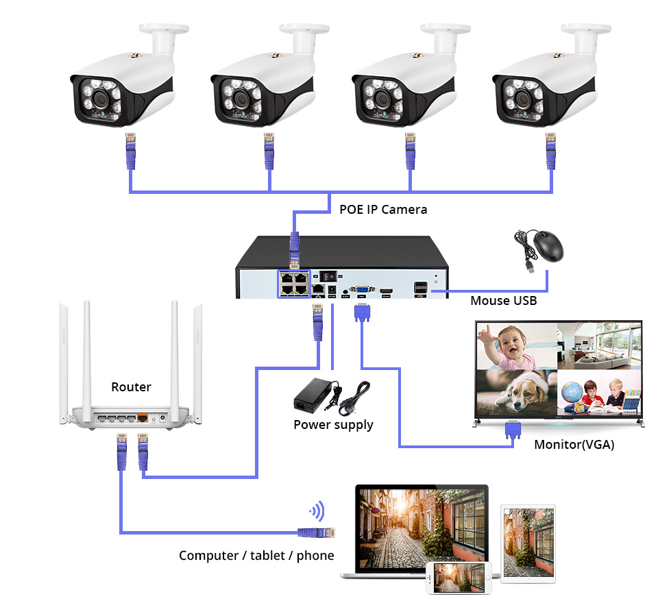 Closeout DealsßKERUI Kit Video-Recorder Security-Camera-System POE CCTV Outdoor 8ch-5mp Wireless 4CH