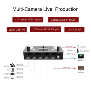 Image 4 - FEELWORLD LIVEPRO L1 Video Mixer Switcher 4 Channel Input USB3.0 Audio Embed De Embed for DSLR Video Live Streaming