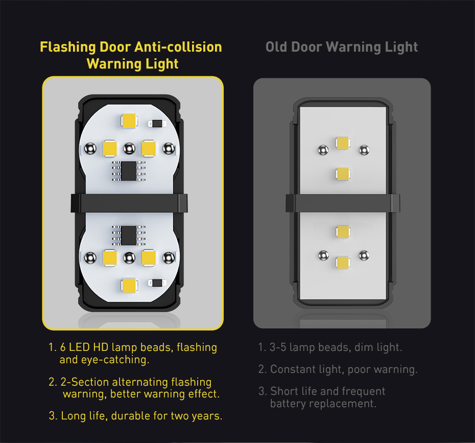 Baseus 2pcs 6 LEDs Car Openning Door Warning Light Safety Anti-collision Flash Lights