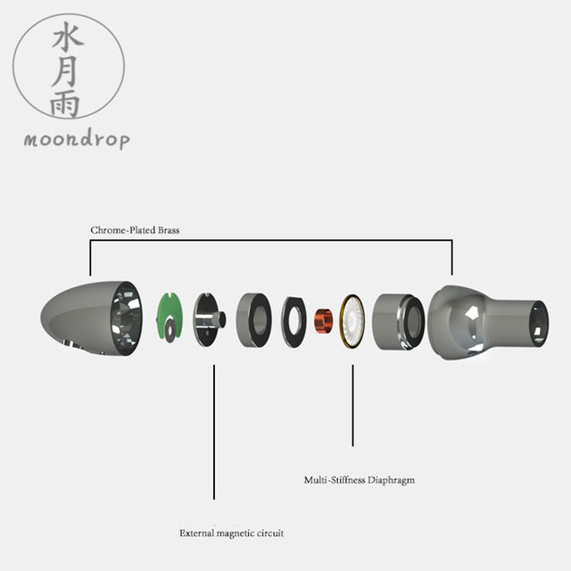 Moondrop Spaceship HiFi In Ear Earphone Dynamic Driver Bass Headplug Earphone Earbud 4N OFC Cable air kanes  crescent nameless 5