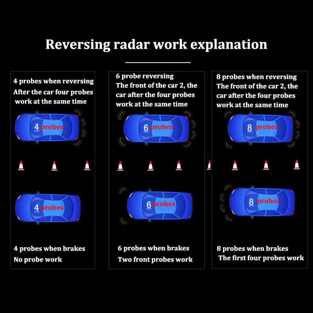 Sensor de estacionamento parquônico com 8 sensores,