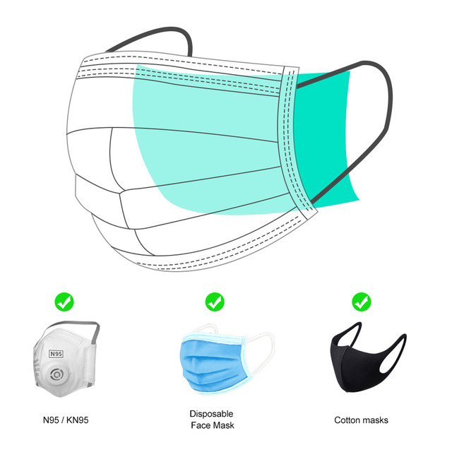 Disposable Facial Mask Filter Face Mask Filter Breathing Safety Replacement Cotton Pad Anti-Dust Anti Influenza 2
