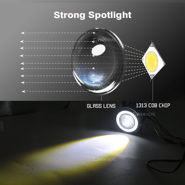 Cawanerl-phare antibrouillard Angel Eye DRL | Pour Mercedes-Ben Citan 415 à 2012, feu de jour 30W 3000LM 12V, 2 pièces