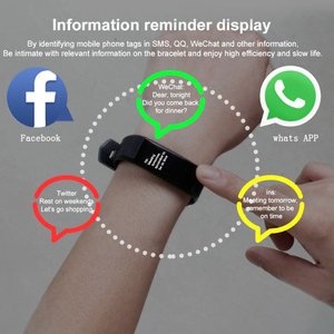 Image 4 - 115 Plus Smart Wristband Blood Pressure Watch Fitness Tracker Heart Rate Monitor Band Smart Activity Tracker Bracelet