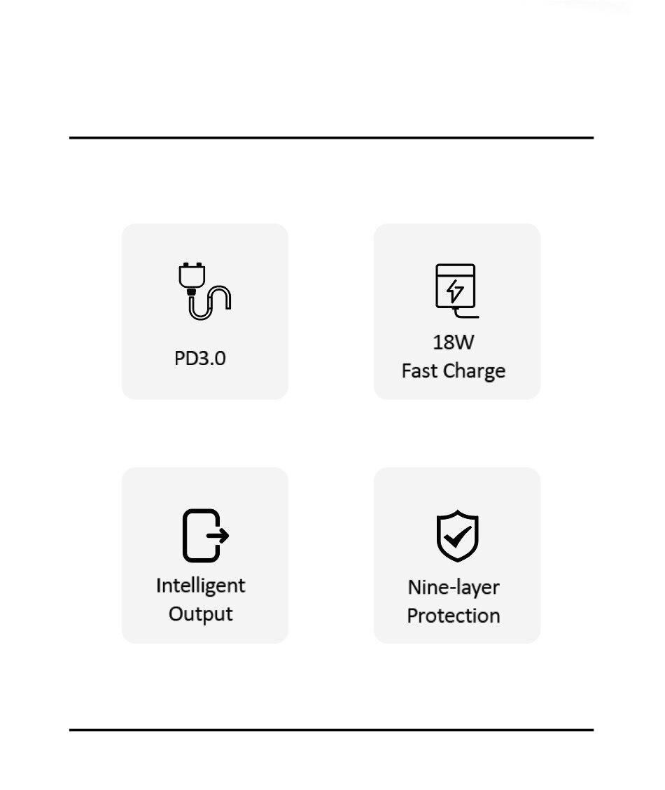 T14PD快充旅行充电器中规详情页--US-CC068-950px_02