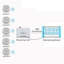 433mhz Draadloze Temperatuur en Vochtigheid Smart Sensor Zender rf 868 mhz/915 mhz Temperatuur Vochtigheid Data Logger
