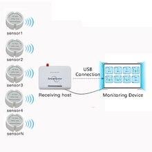 433mhz sans fil température et humidité capteur intelligent transmetteur rf 868 mhz/915 mhz température humidité enregistreur de données