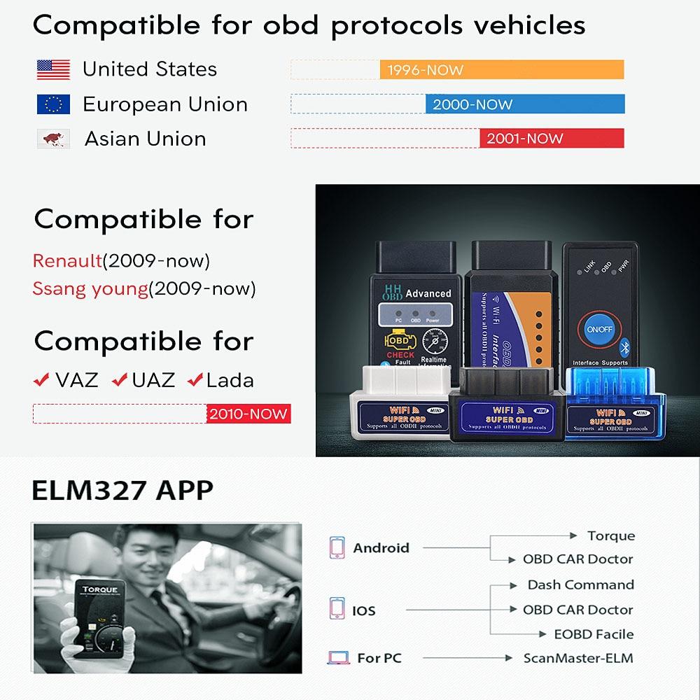 Hc9cf31d2c3124504a95a4c824ef78a2eE Newly Elm327 Pic18f25k80 Bluetooth V1.5 Auto Scanner 2 Layer Pcb Elm 327 25k80 Obdii Diagnostic Scanner Hardware 1.5 Andorid Pc