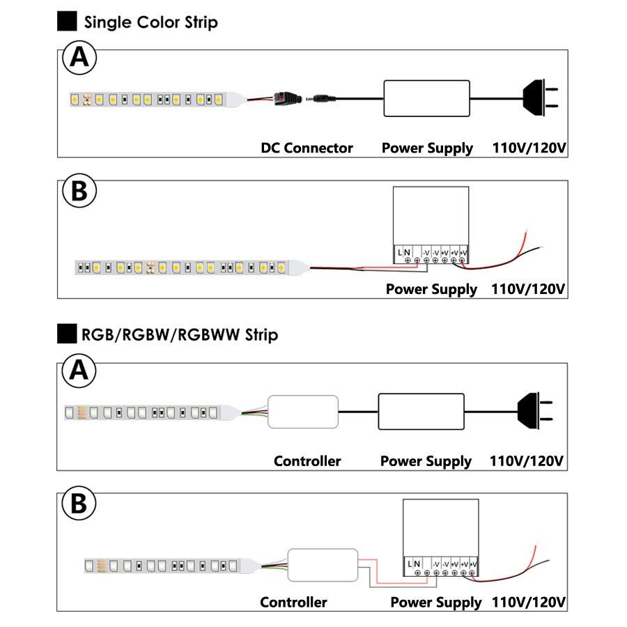Hca03e4118baf4fbca638e40ca63d9ee8e LED Strip 5050 DC 24V RGB WarmWhite 24 v 5 meter waterproof flexible Light stripe 60LED/MLed Tape Luces lamp Ribbon tv backlight