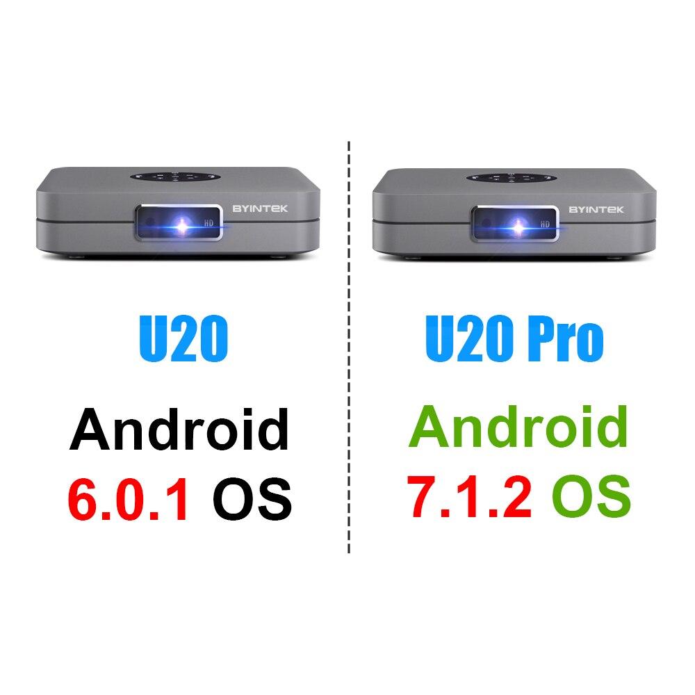 U20Pro Android projektor, Smart Wifi, Tragbare Mini LED DLP Projektor für Smartphone 300 zoll Heimkino BYINTEK