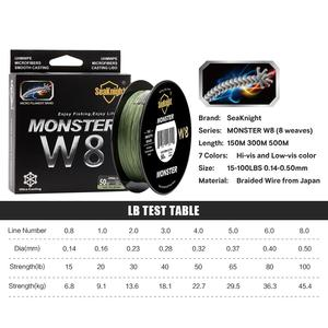 Image 2 - SeaKnight 500M / 546YDS MS Series W8 Braided Fishing Lines 8 Weaves Wire Smooth PE Multifilament Line for Sea Fishing 20 100LB