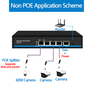 Image 5 - 4 יציאת PoE Gigabit Ethernet מתג 1 יציאת Gigabit אינטרנט מתג POE מתג 5x10/100/1000 mbps RJ45 יציאת PoE 48v