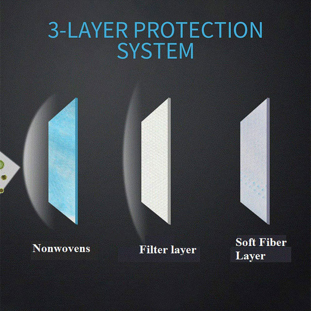Antivirus 3 Layers Face Mask Disposable Non Woven Filter Protection Anti Dust Spray Bacteria Flu Virus Safety Earloop Gas Masks 2