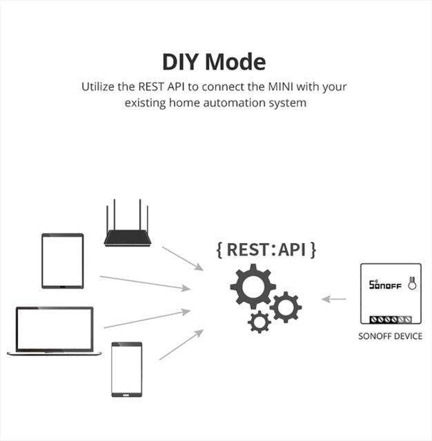 SONOFF-enchufe inteligente eWeLink MINIR2, interruptor inteligente bidireccional, CA 100-240V, funciona con Google Home y Alexa 3
