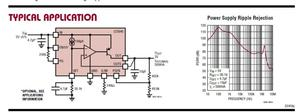 Image 2 - LT3045 module 1A 2A Single power Low Noise Linear Regulated  IN 1.8V  20V OUT 0V  15V 3.3v 3.7v 5v 6v 9v FOR RF Power Amplifier