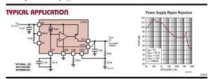 Image 2 - Módulo LT3045 1A 2A eléctrico individual, bajo ruido, lineal, regulado en 1,8 V  20V de salida 0V  15V 3,3 v 3,7 v 5v 6v 9v para amplificador de potencia RF
