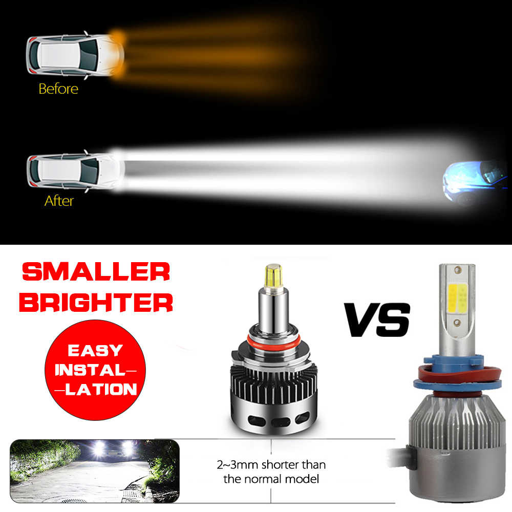 11000LM Canbus H1 H7 Led Car Headlight Bulbs 6500K H8 H11 HB3 9005 HB4 9006 100W 3D 360 degree Automotive Fog Lights Auto Lamp