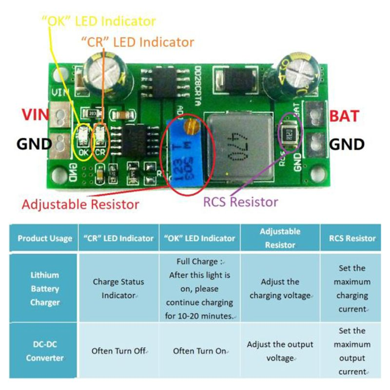 Qualified Dd28crta 1a 3.7-18.5v Charging Board For Lithium Batteries Or Lithium Battery Packs Driving A Roaring Trade