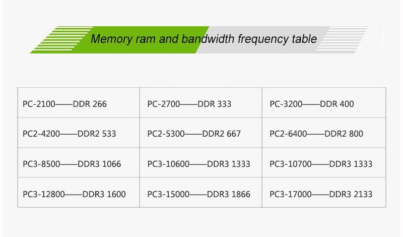 SODIMM 4GB DDR2 Laptop RAM Memory for ALL Intel AMD Laptop 8