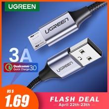 données câble USB cordon