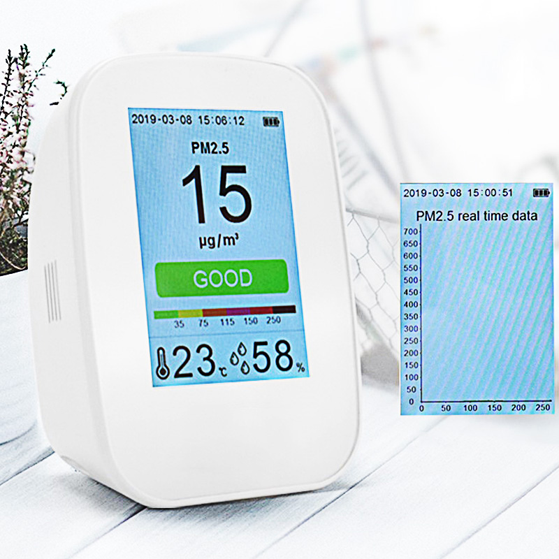 Digital CO2 Air Quality Monitor PM1.0 PM2.5 PM10 HCHO TVOC Detector Temperature Humidity PM 2.5 Gas Analyzer Meter Sensor