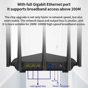 FSD GC11 AC1200M Wireless WiFi Router with 2.4G/5.0G High Gain Antenna router Wifi Dual Band Wireless Router,App Control