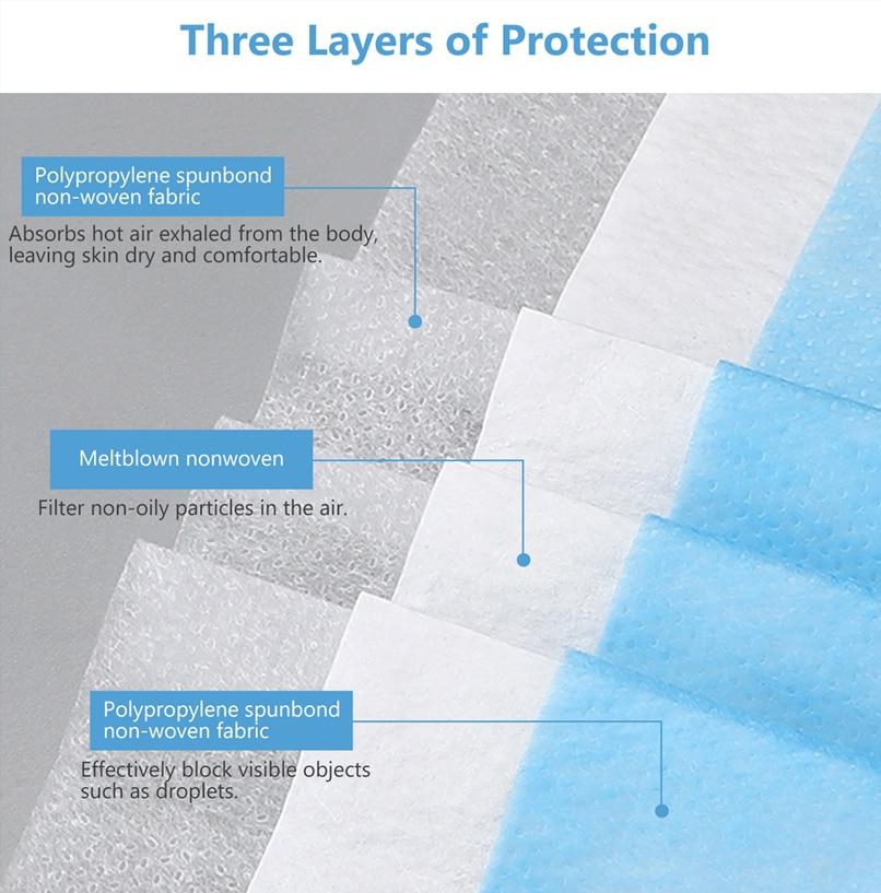 Máscara descartável não wove 3 camadas máscara de filtro máscara facial boca respirável earloops máscaras 4
