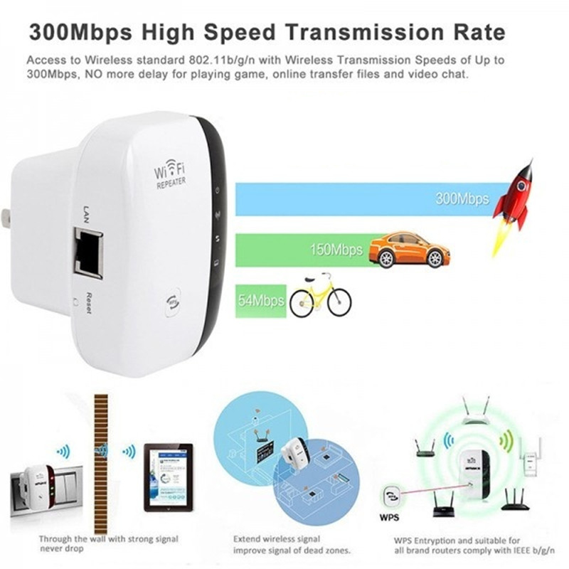 ULTRA WIFI EXTENDER RIPETITORE 300 Mbps WIRELESS RANGE BOOSTER ROUTER AMPLIFICATORE NUOVO