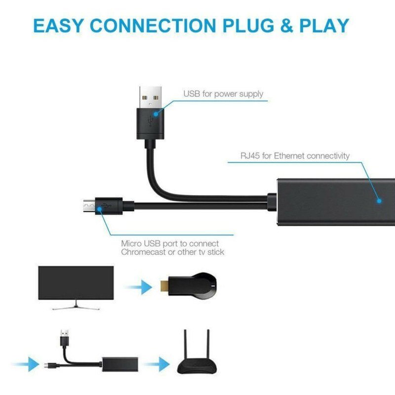 LAN Ethernet Adapter Black Wire internet Fire Stick Hot High Quality Practical