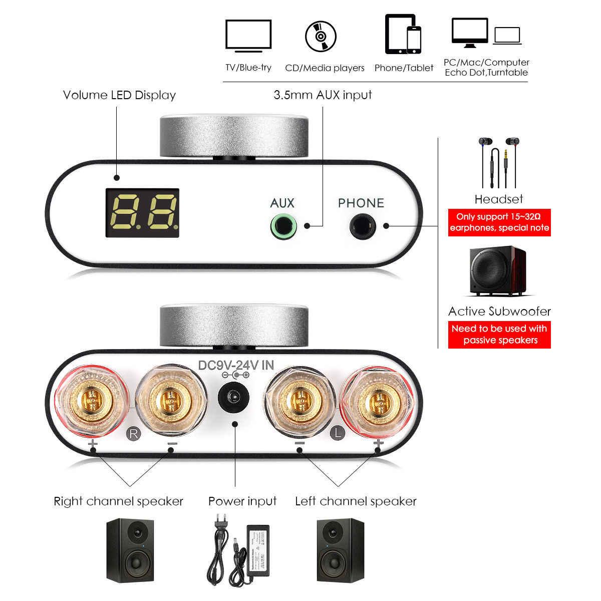 Nobsound Mini Bluetooth 5.0 TPA3116 Digital Power Amplifier HI FI DSP Stereo Headphone Amp 200W Tanpa Adaptor