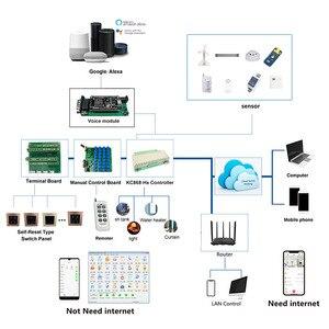 Image 5 - H32L Smart Home Automation Modul Controller PLC Kit Relais Control Schalter Sicherheit System Domotica Casa Hogar Inteligente IOT