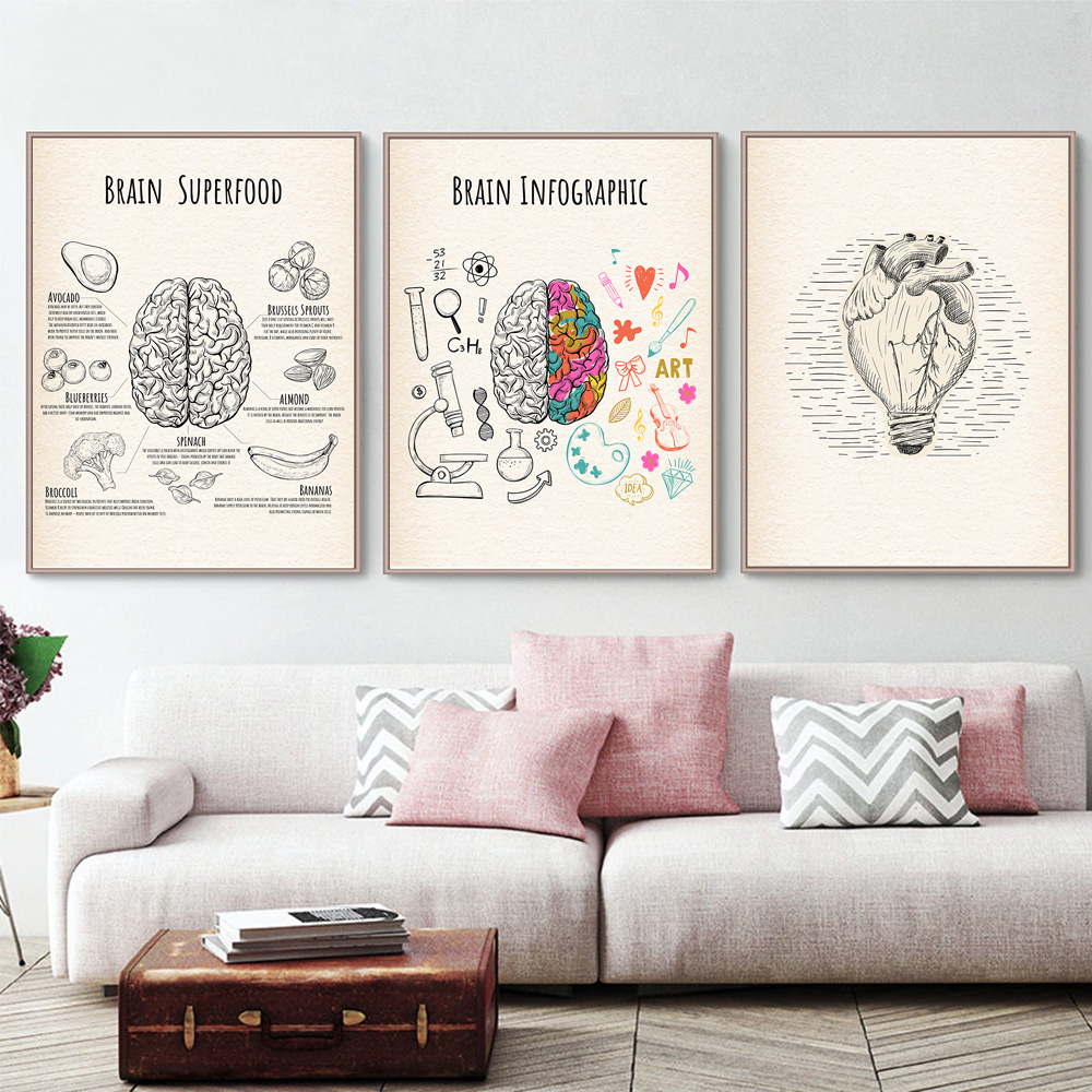 Info Graphic Best Food Brain Super food Nordic Posters and Prints Wall Art Canvas Painting Wall Pictures for Living Room Decor image