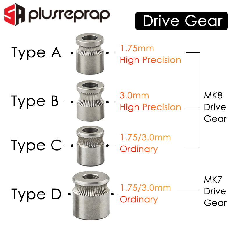 1PC MK8 MK7 Drive Gear For 1.75mm 3mm Filament 3D Printer Reprap Extruder Pulley 5mm Shaft