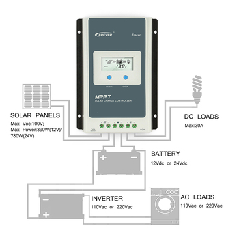 Advanced  LCD Solar Charge Discharge Controller Electronic Protection 10A/20A