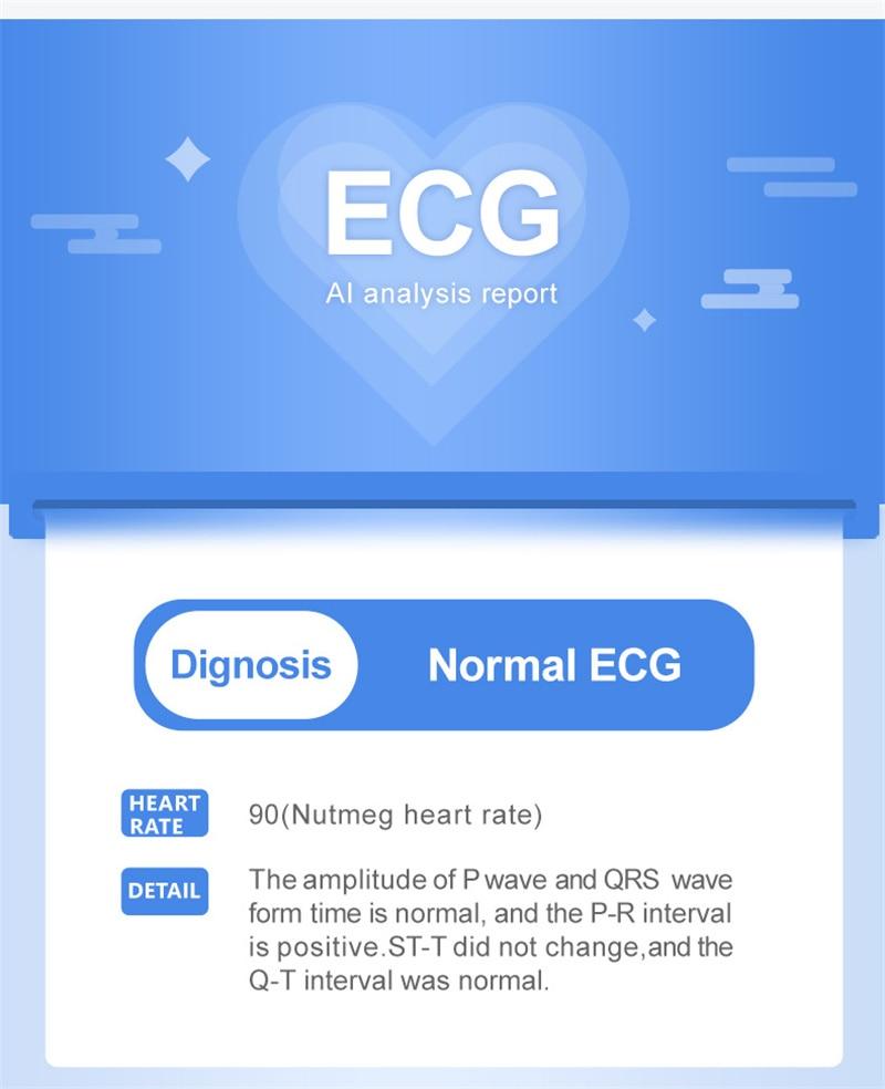 + ppg pressão arterial monitoramento de freqüência